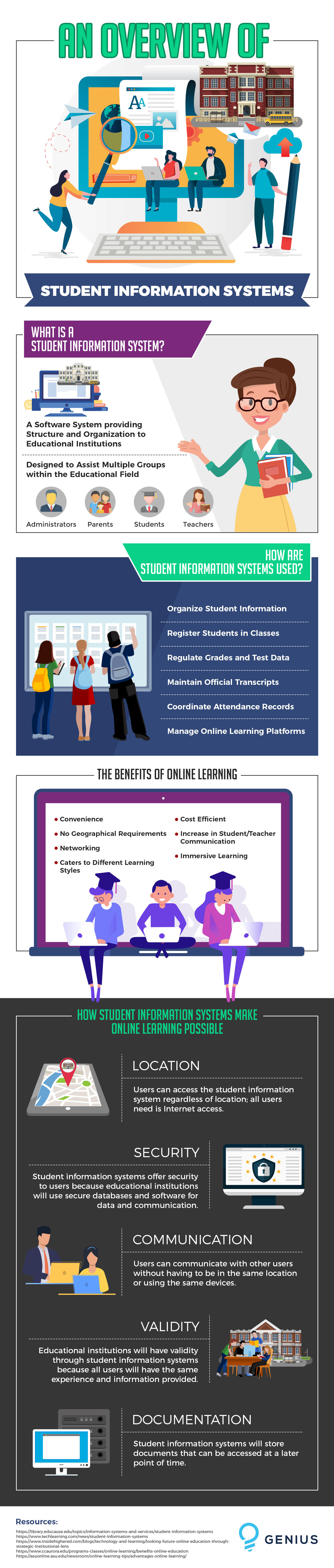 An Overview of Student Information Systems